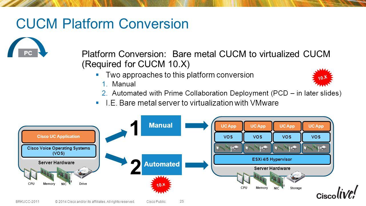CUCM Platform Conversion