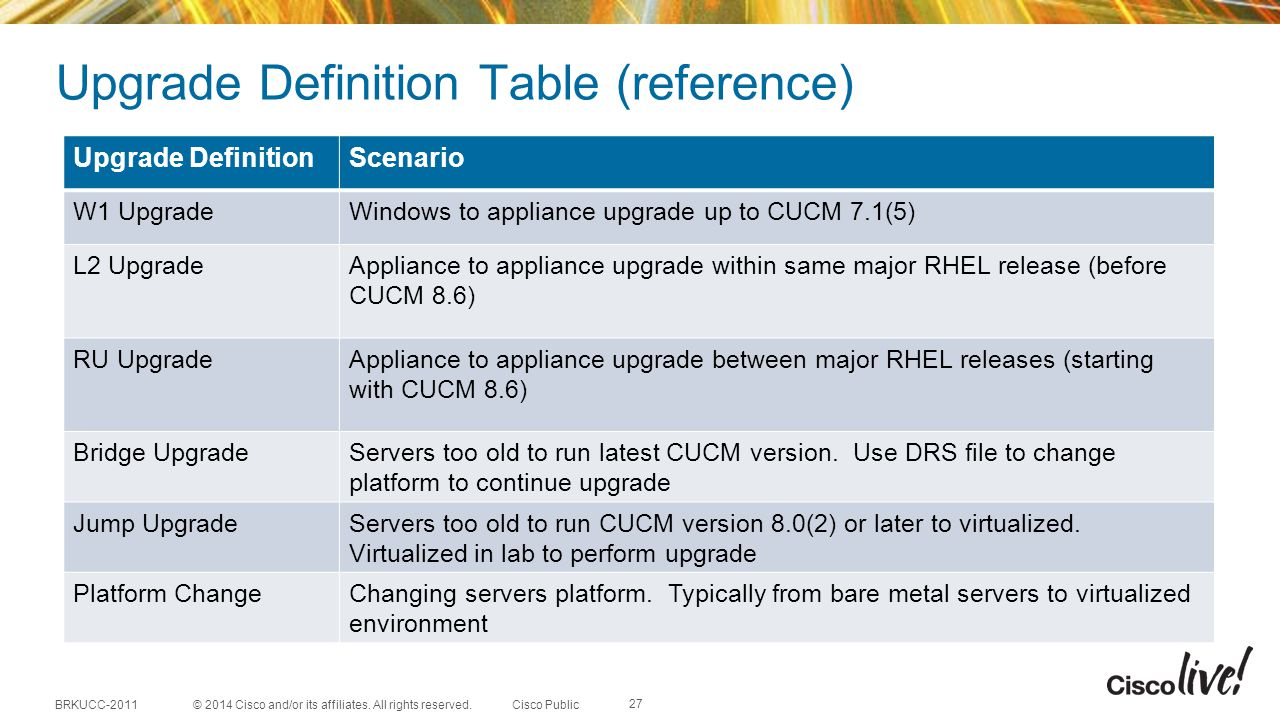Upgrade Definition Table (reference)