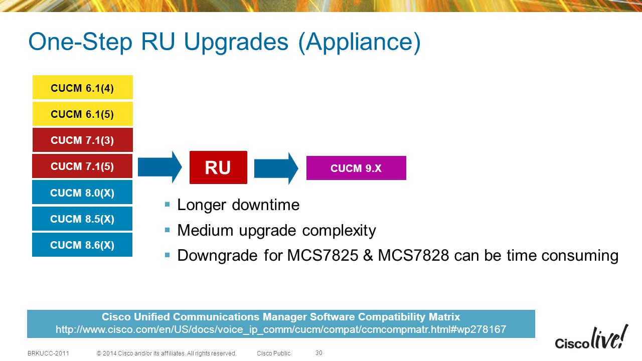 One-Step RU Upgrades (Appliance)