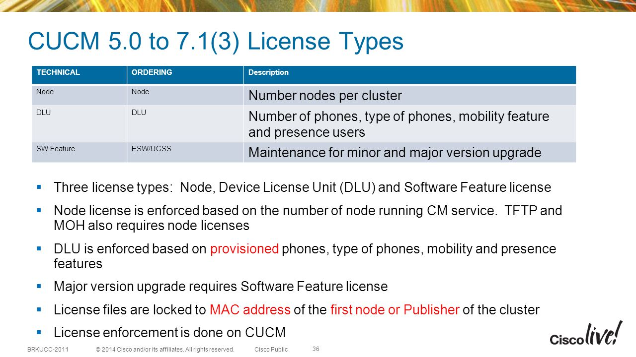 CUCM 5.0 to 7.1(3) License Types