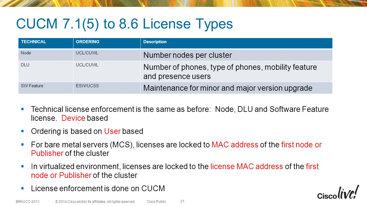 CUCM 7.1(5) to 8.6 License Types