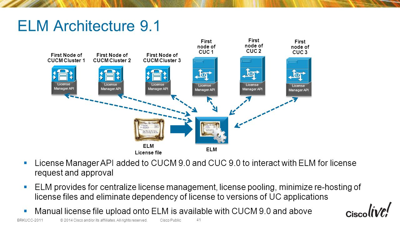 ELM Architecture 9.1 First node of CUC 1. First node of CUC 2. First node of CUC 3. First Node of CUCM Cluster 1.
