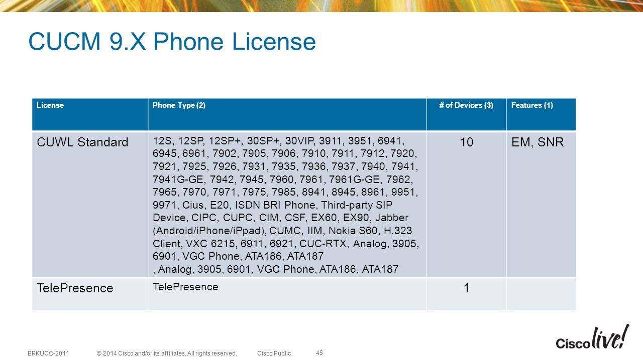 CUCM 9.X Phone License CUWL Standard 10 EM, SNR TelePresence 1