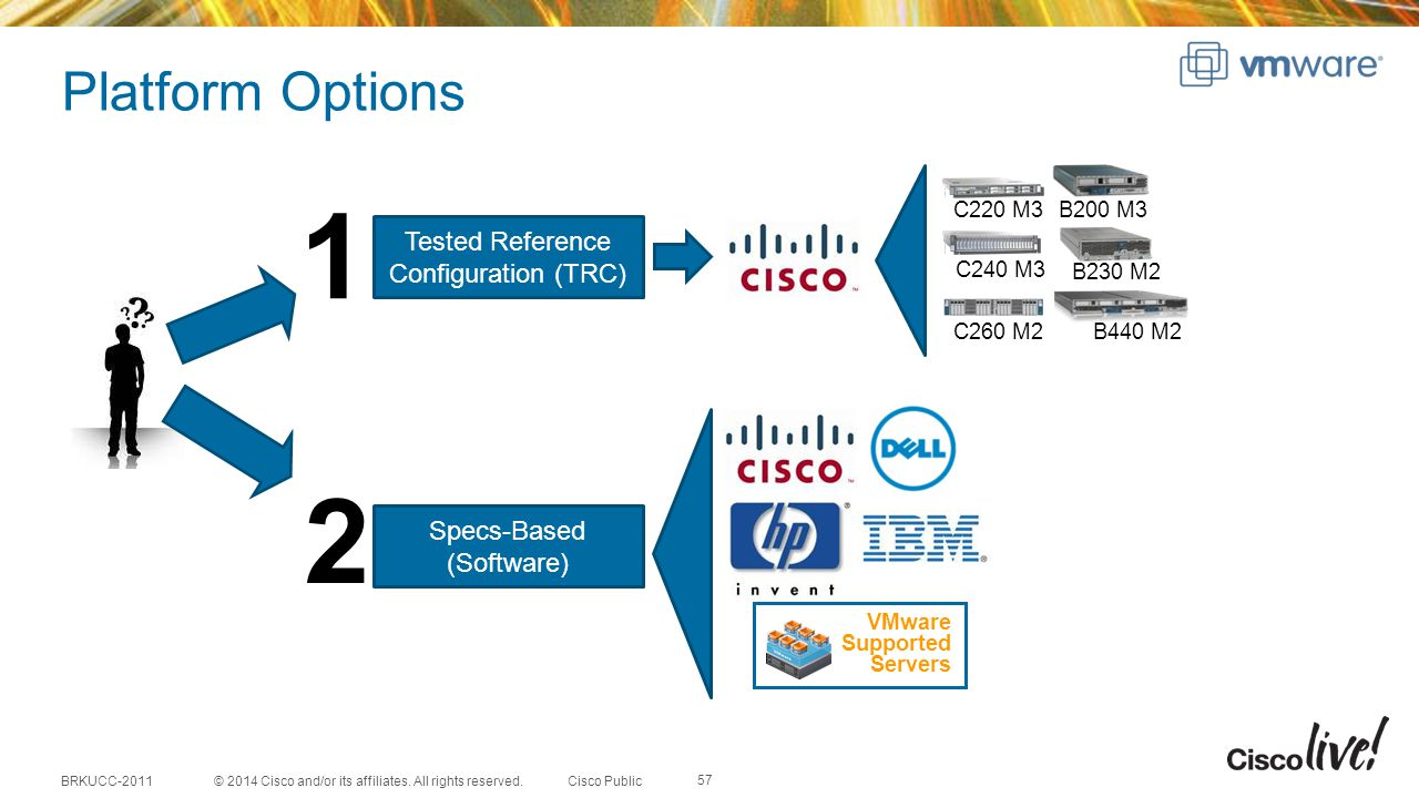 1 2 Platform Options Tested Reference Configuration (TRC) Specs-Based
