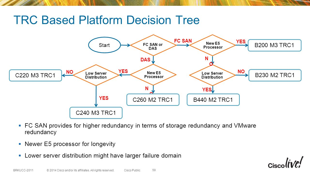 TRC Based Platform Decision Tree