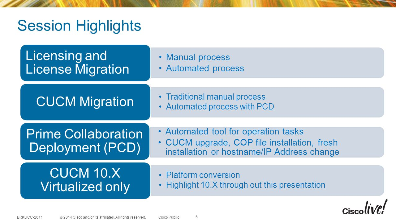 Session Highlights Licensing and License Migration CUCM Migration