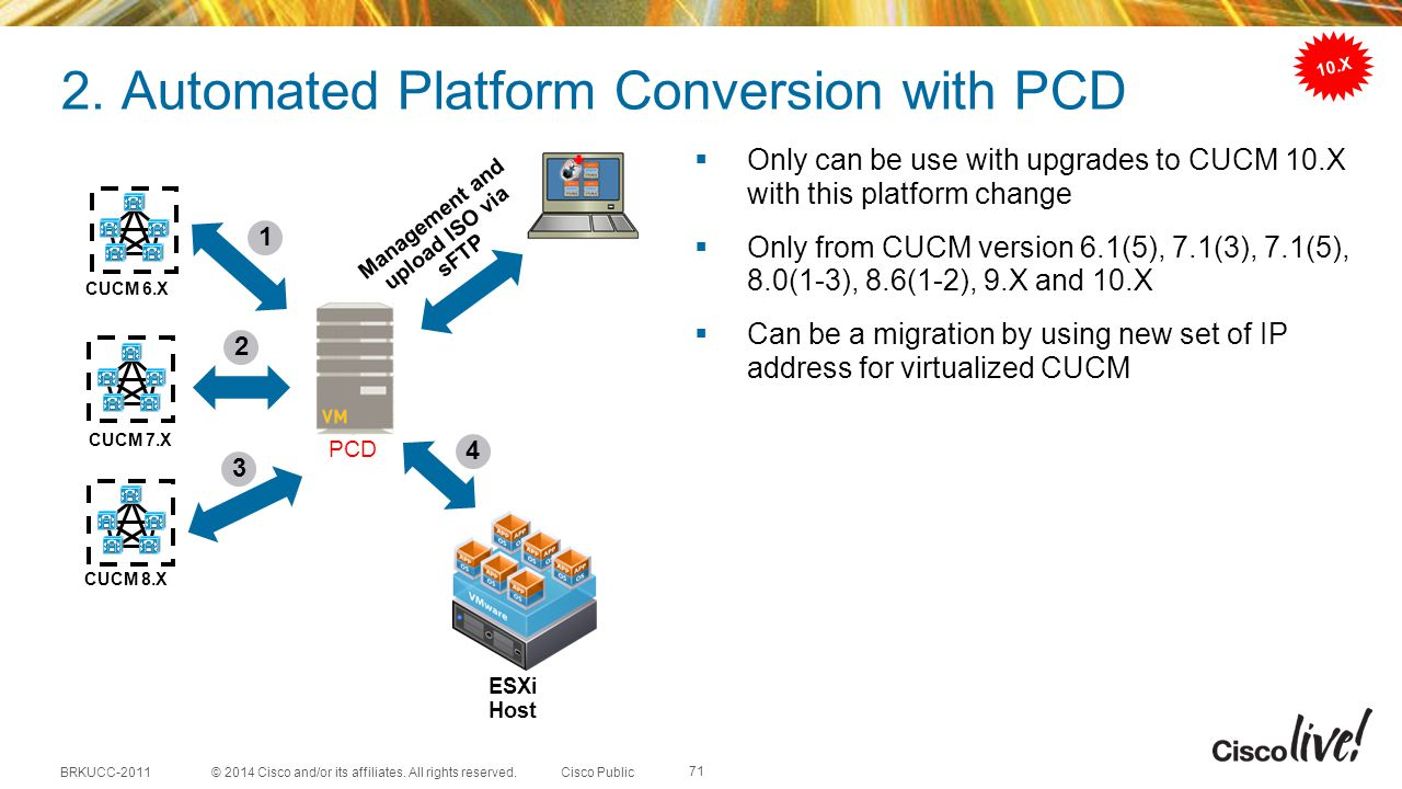 2. Automated Platform Conversion with PCD