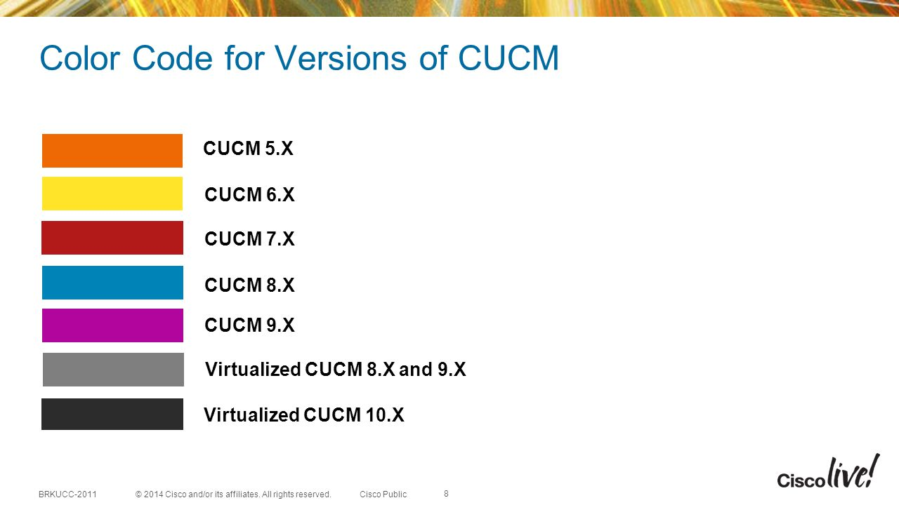 Color Code for Versions of CUCM