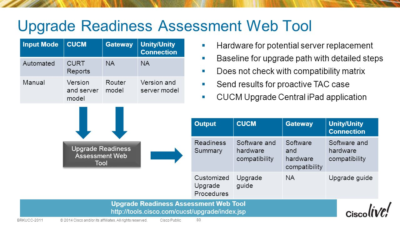 Upgrade Readiness Assessment Web Tool