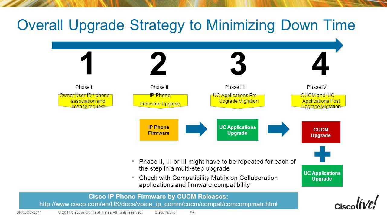 Overall Upgrade Strategy to Minimizing Down Time