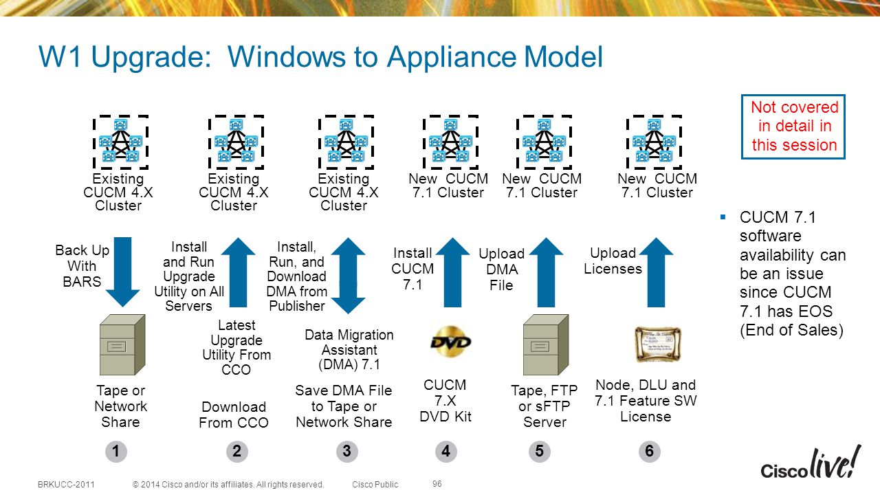 W1 Upgrade: Windows to Appliance Model