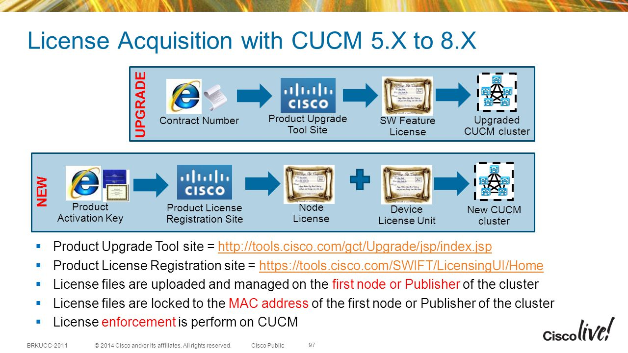 License Acquisition with CUCM 5.X to 8.X