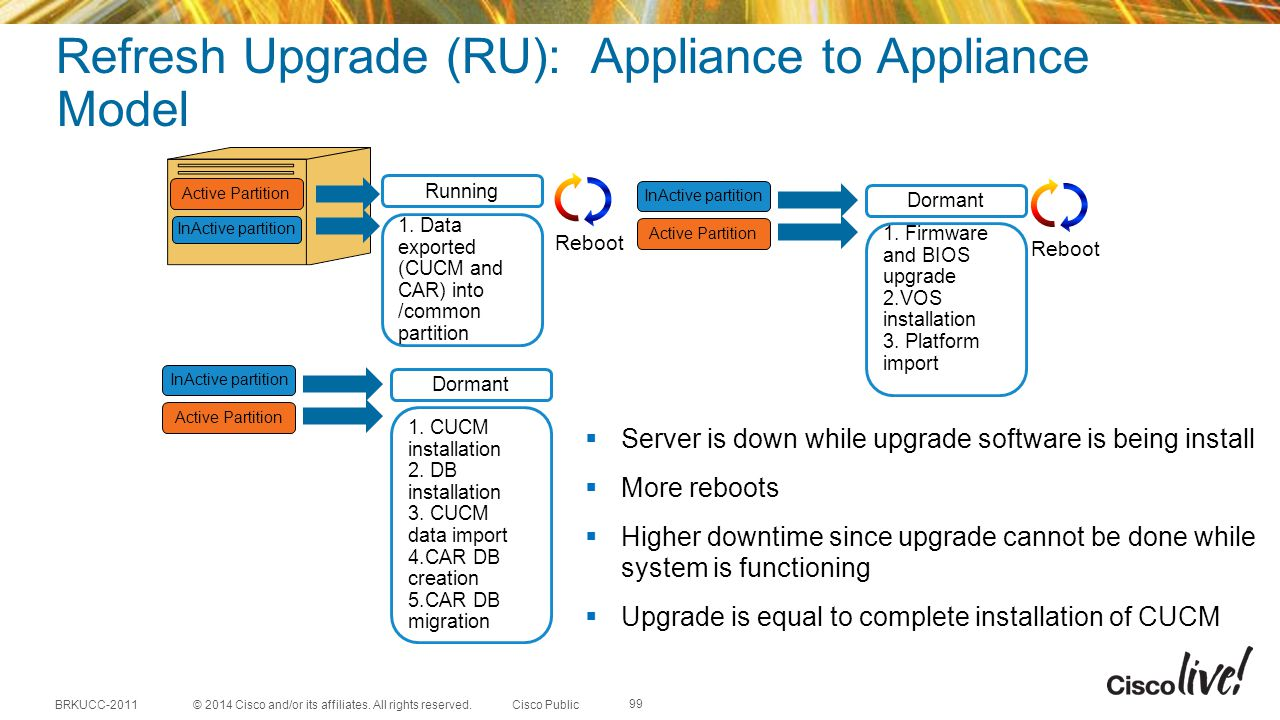 Refresh Upgrade (RU): Appliance to Appliance Model