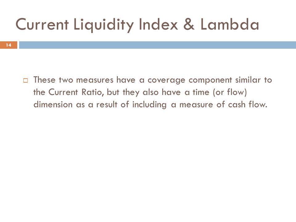 Current Liquidity Index & Lambda