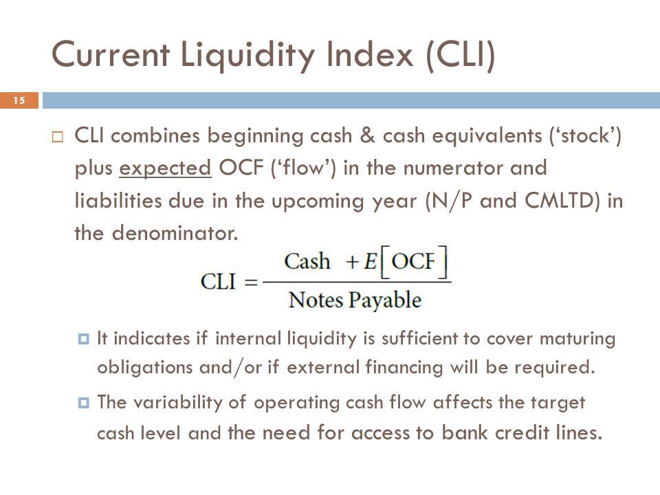 Current Liquidity Index (CLI)