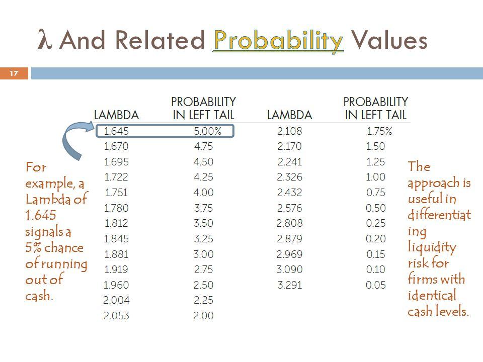 λ And Related Probability Values