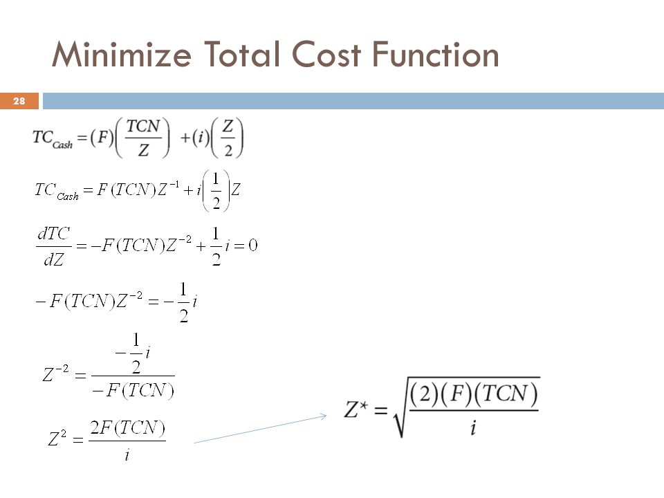 Minimize Total Cost Function