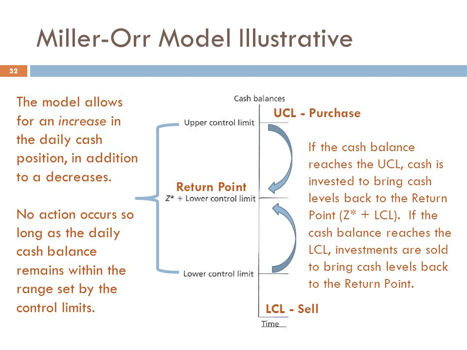 Miller-Orr Model Illustrative