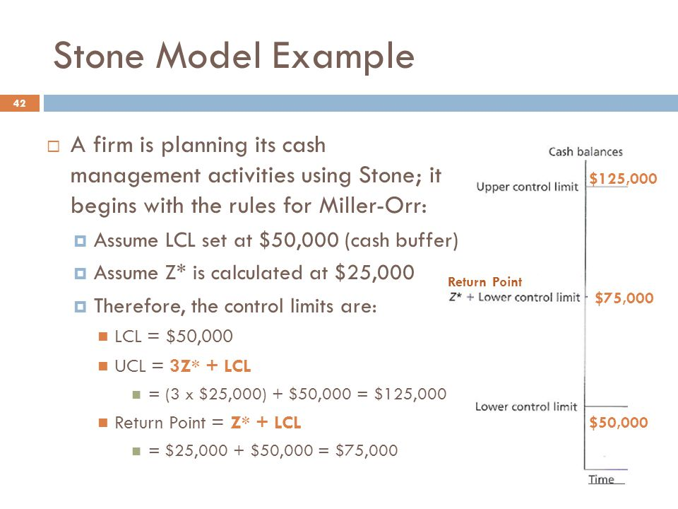 Stone Model Example A firm is planning its cash management activities using Stone; it begins with the rules for Miller-Orr: