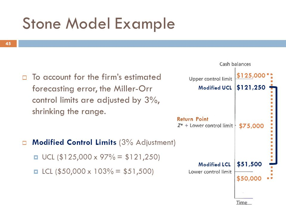 Stone Model Example To account for the firm's estimated forecasting error, the Miller-Orr control limits are adjusted by 3%, shrinking the range.