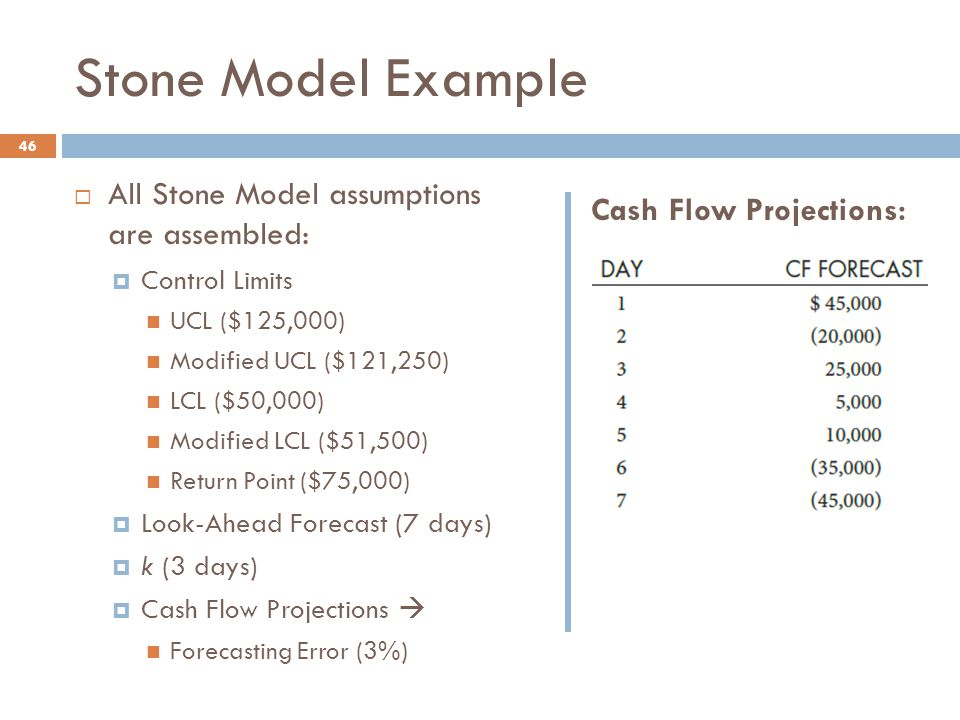 Stone Model Example All Stone Model assumptions are assembled: