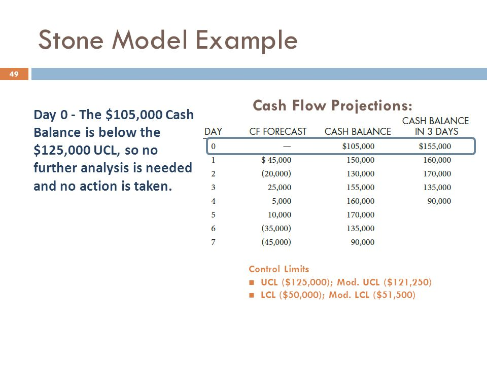 Stone Model Example Cash Flow Projections: