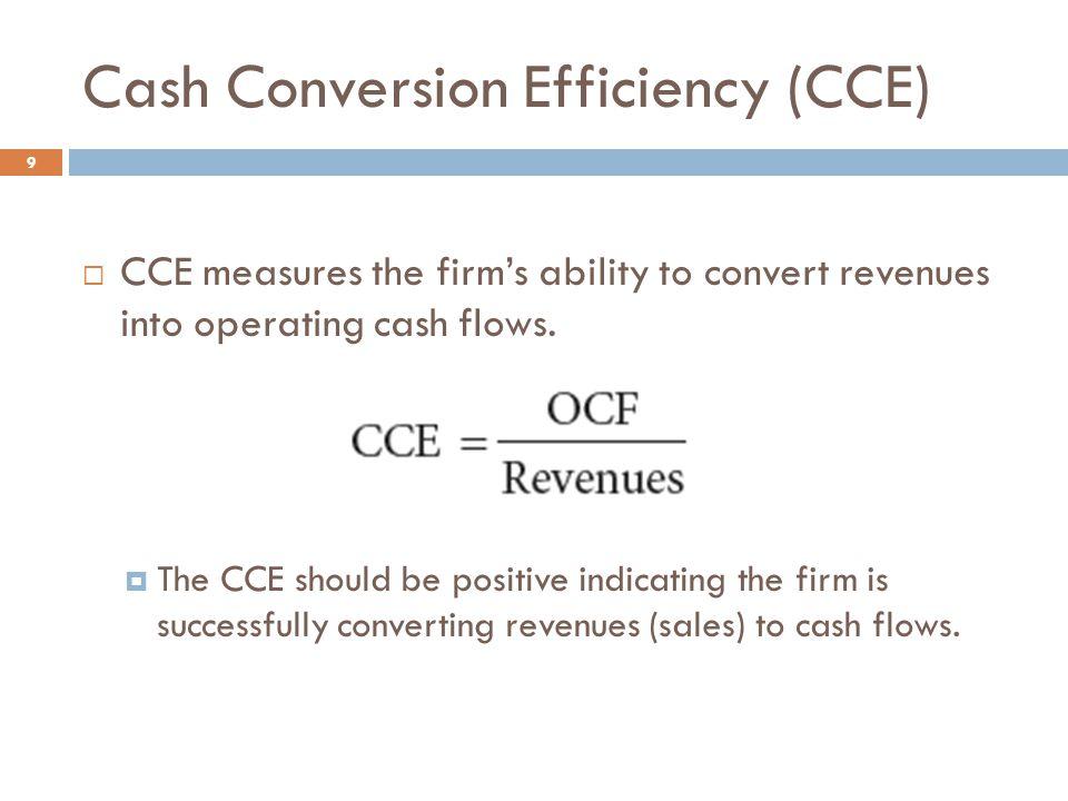 Cash Conversion Efficiency (CCE)