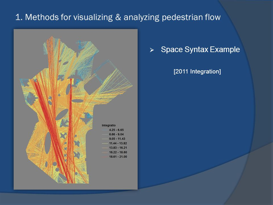 1. Methods for visualizing & analyzing pedestrian flow