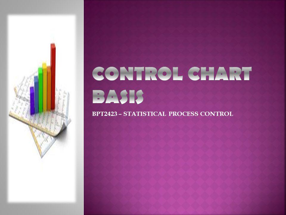 BPT2423 – STATISTICAL PROCESS CONTROL