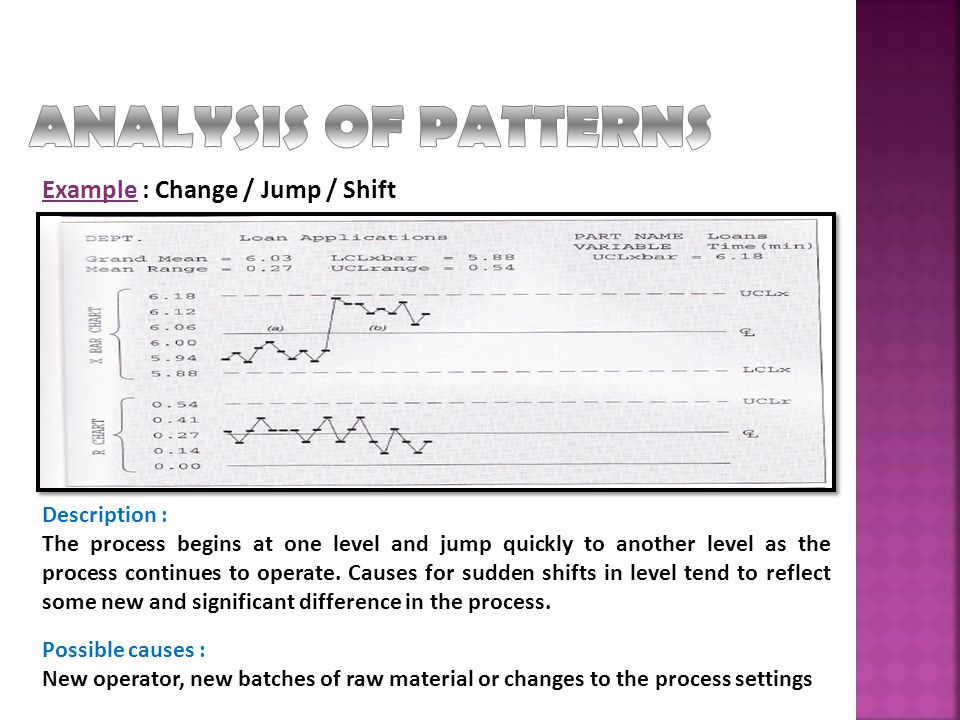 ANALYSIS OF PATTERNS Example : Change / Jump / Shift Description :