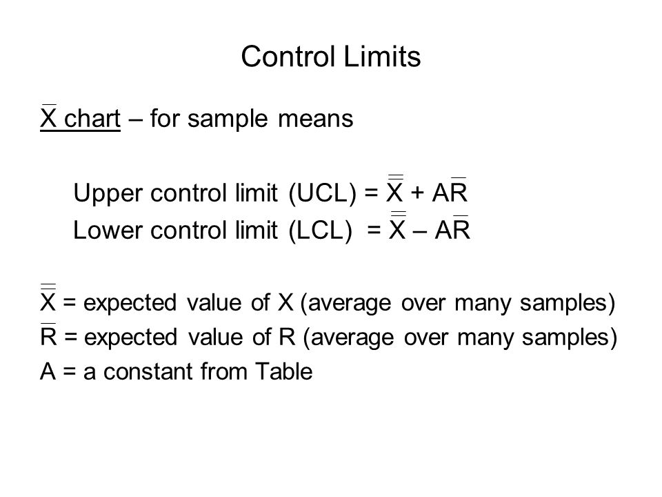 Control Limits X chart – for sample means