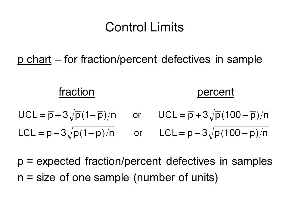 Control Limits p chart – for fraction/percent defectives in sample