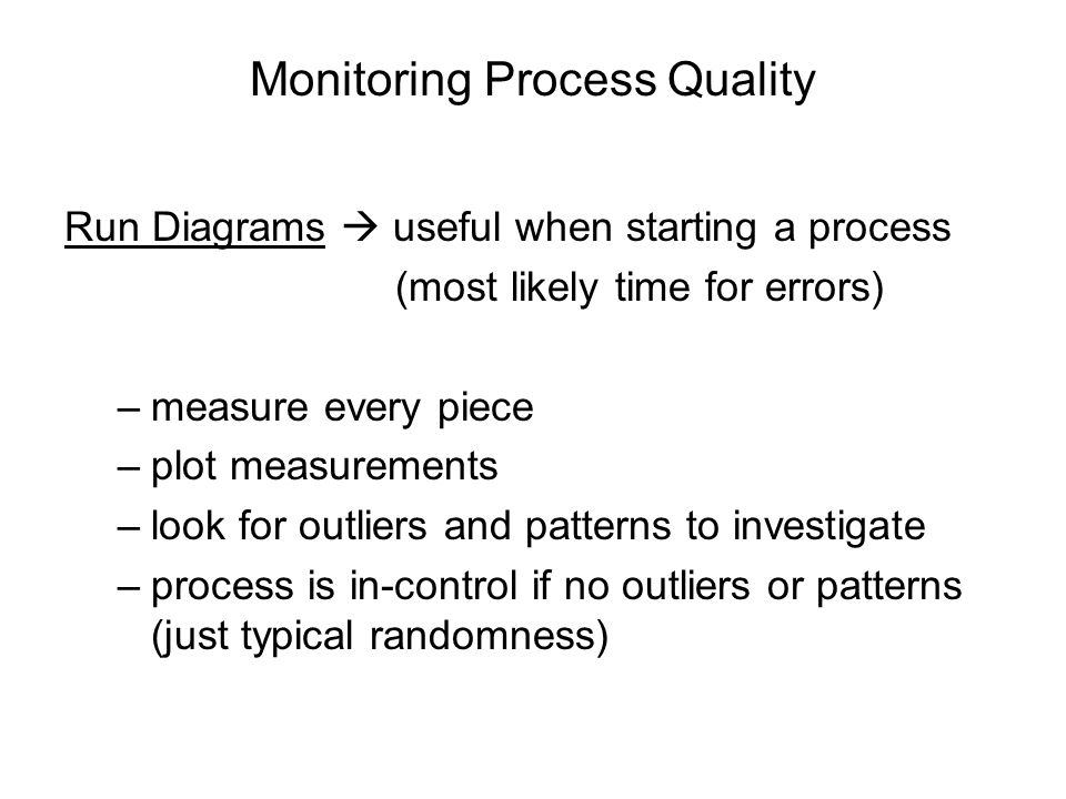 Monitoring Process Quality