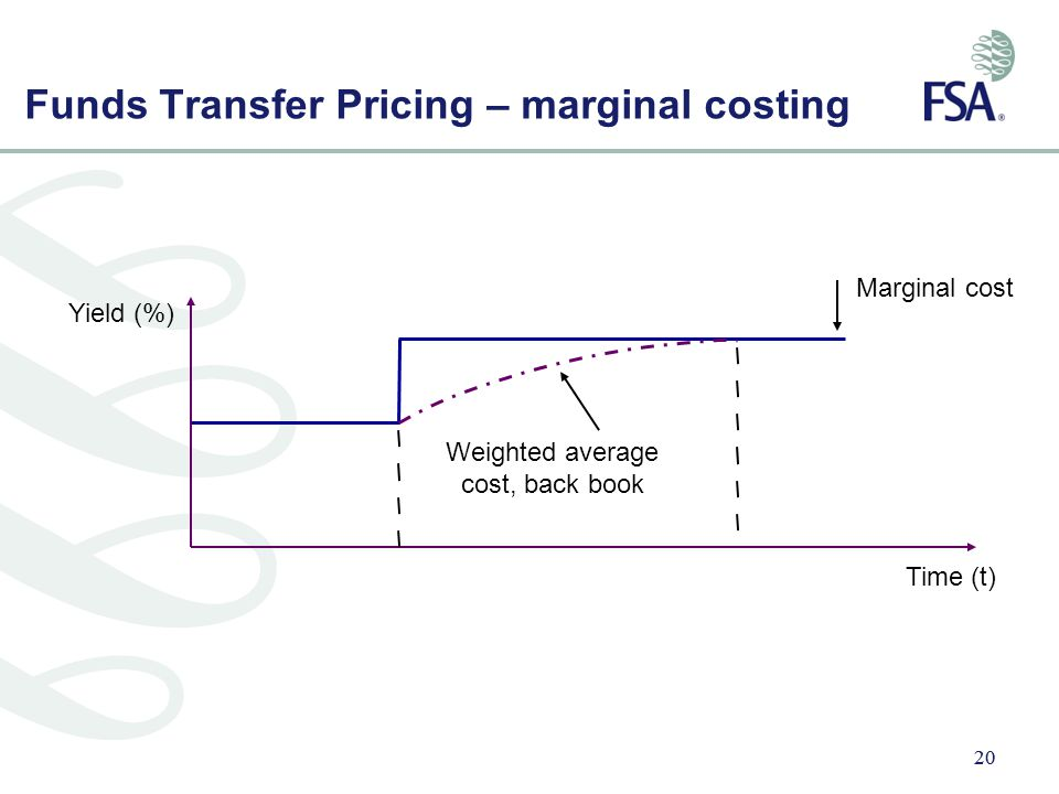 Funds Transfer Pricing – marginal costing
