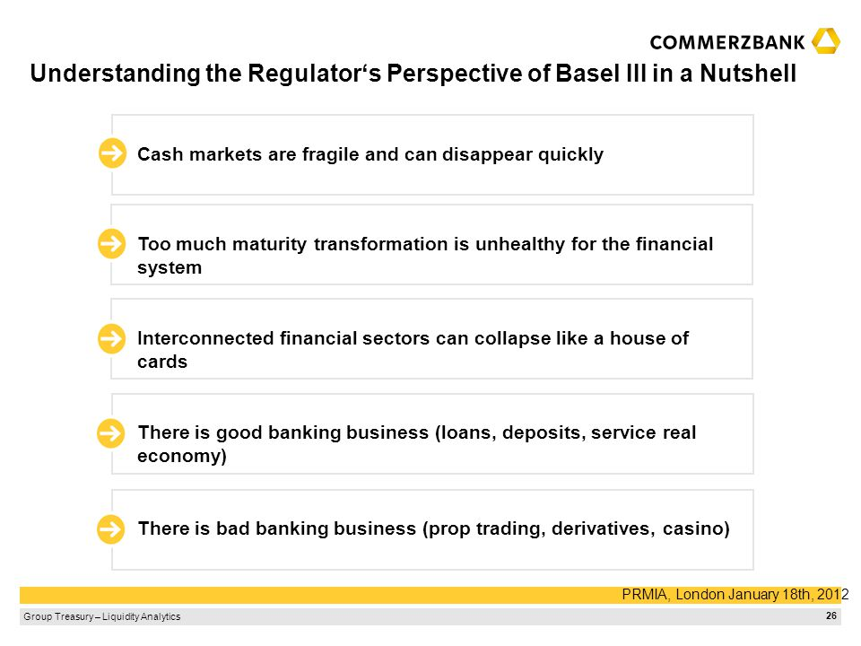 Understanding the Regulator's Perspective of Basel III in a Nutshell