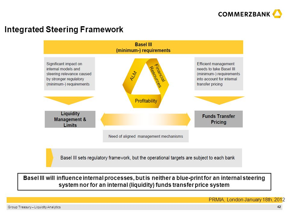 Integrated Steering Framework