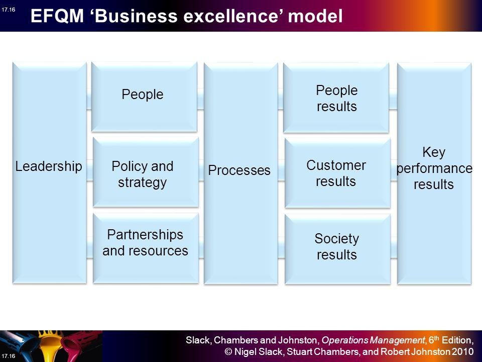 EFQM 'Business excellence' model