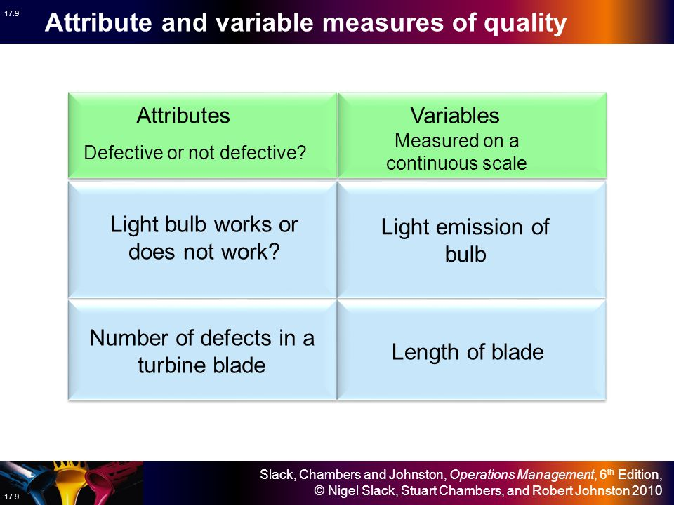 Attribute and variable measures of quality