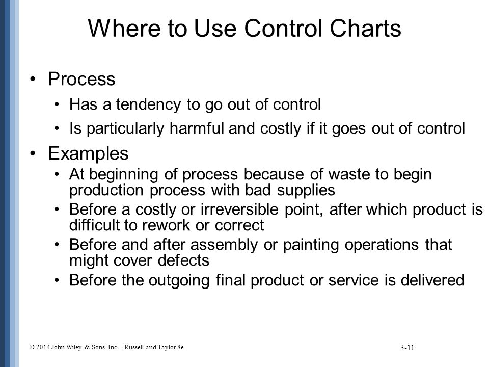 Where to Use Control Charts