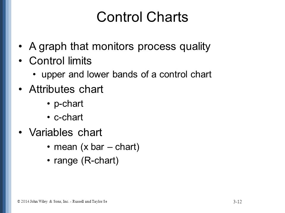 Control Charts A graph that monitors process quality Control limits