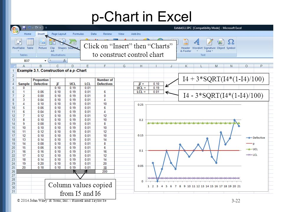 p-Chart in Excel Click on Insert then Charts to construct control chart. I4 + 3*SQRT(I4*(1-I4)/100)