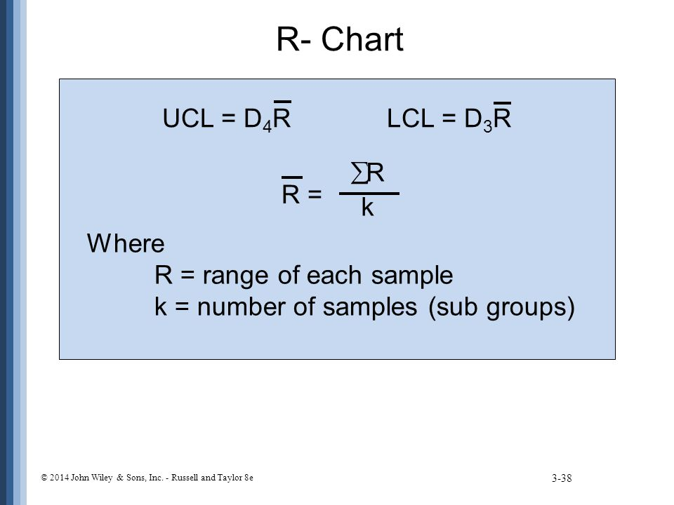 R- Chart UCL = D4R LCL = D3R R k R = Where R = range of each sample