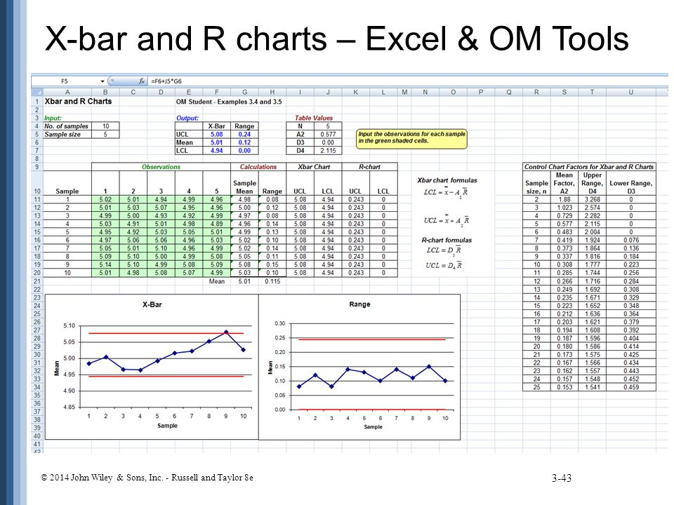 X-bar and R charts – Excel & OM Tools