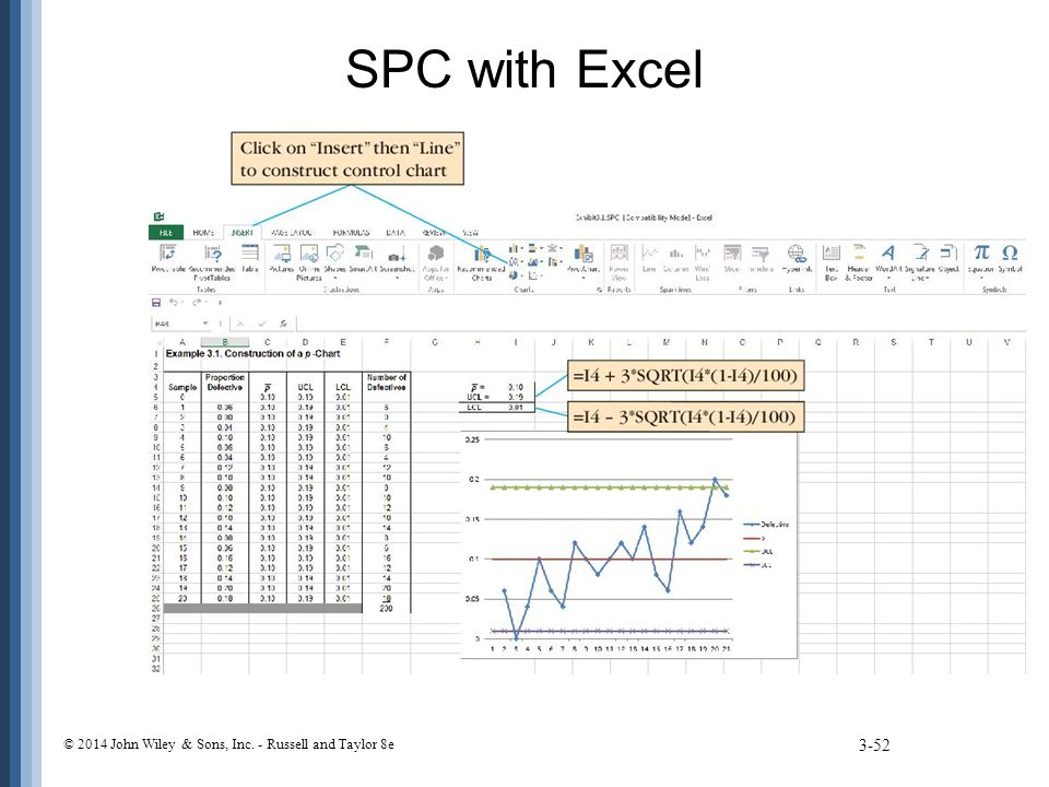 SPC with Excel © 2014 John Wiley & Sons, Inc. - Russell and Taylor 8e
