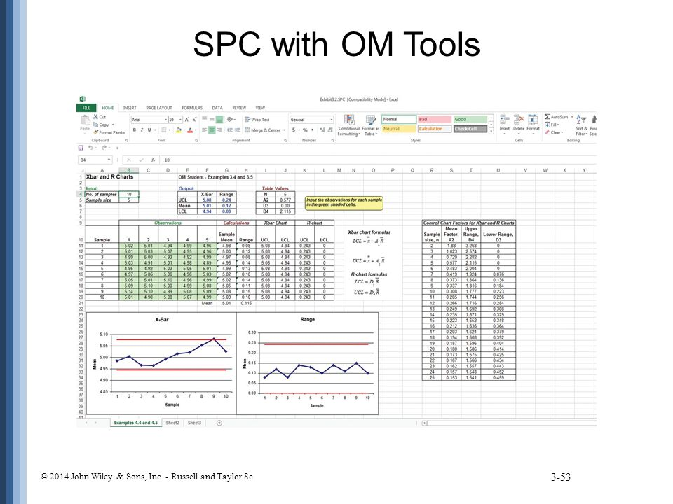 SPC with OM Tools © 2014 John Wiley & Sons, Inc. - Russell and Taylor 8e