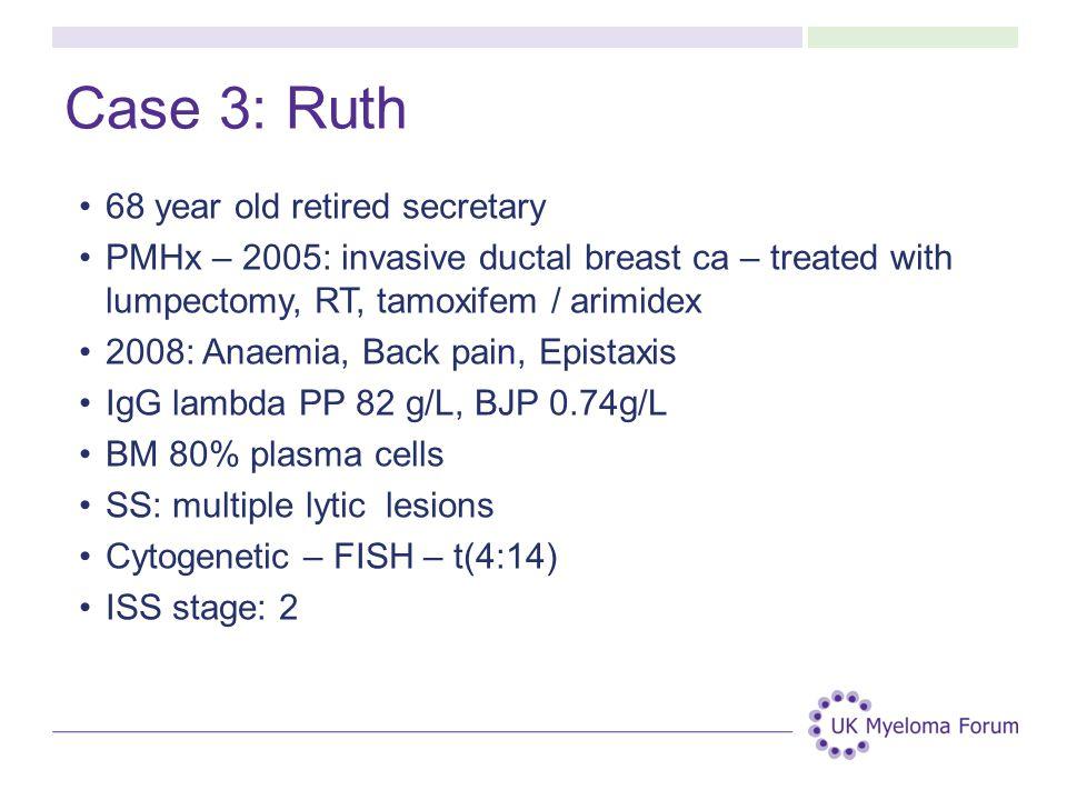 Case 3: Ruth 68 year old retired secretary