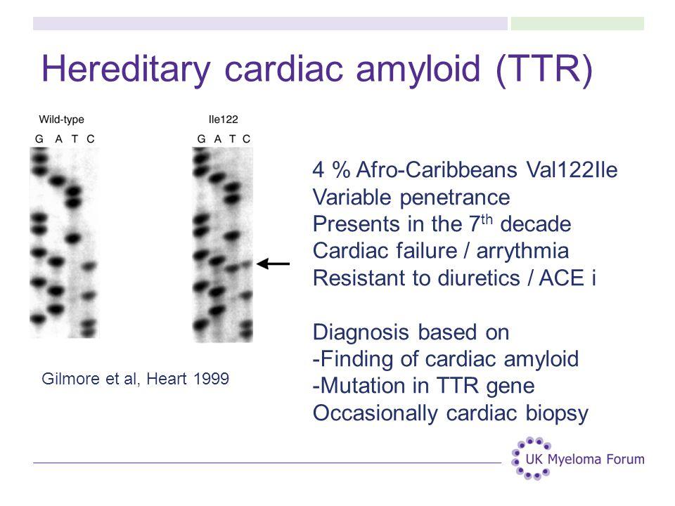 Hereditary cardiac amyloid (TTR)