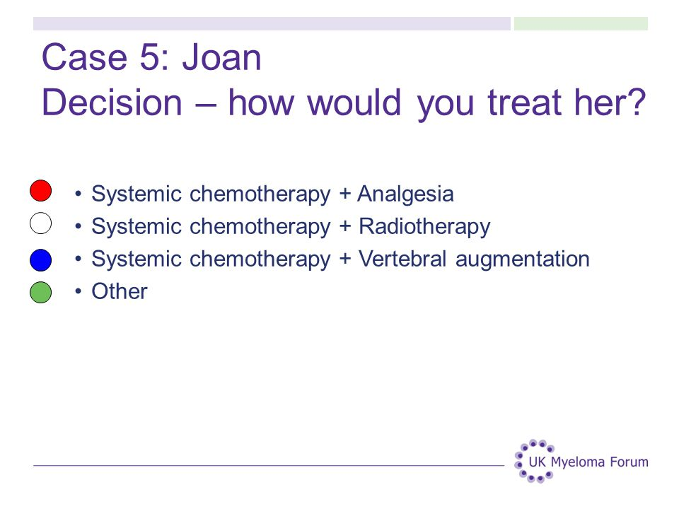 Case 5: Joan Decision – how would you treat her