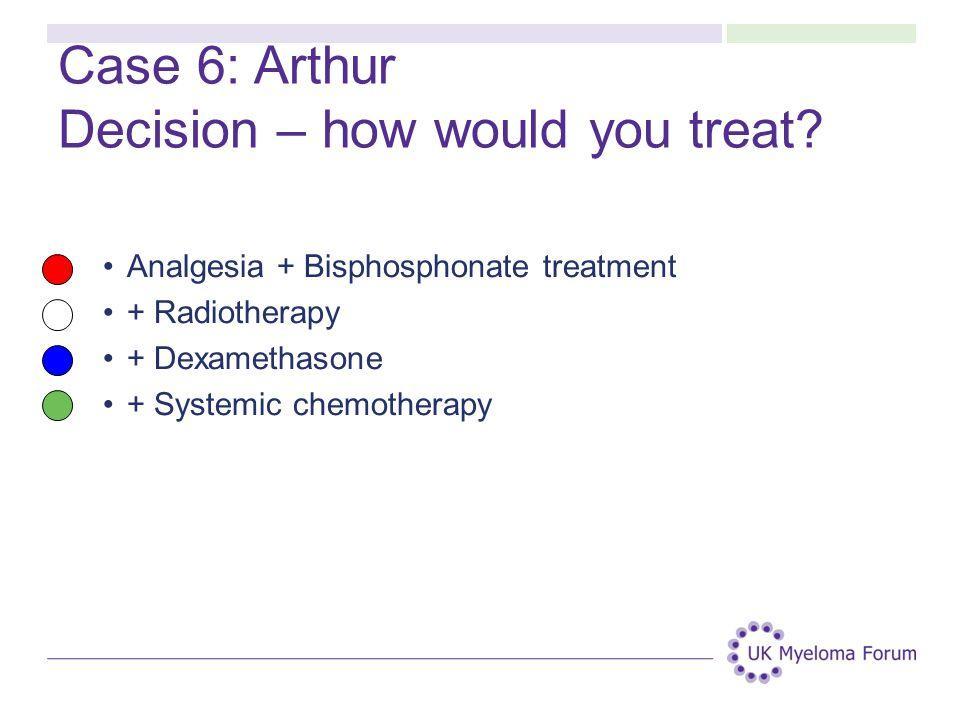 Case 6: Arthur Decision – how would you treat