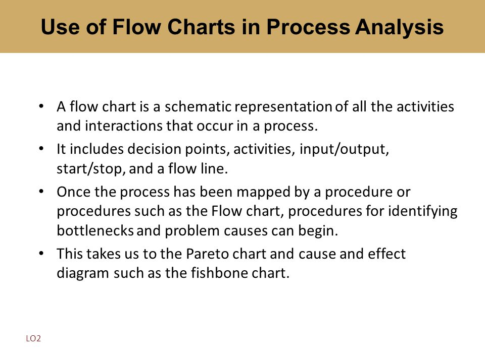 Use of Flow Charts in Process Analysis